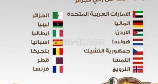 Rallye Challenge Sahari International : du 01 au 09 novembre 2015