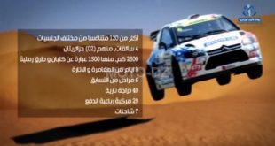 Rallye d'Algérie/Challenge Sahari international