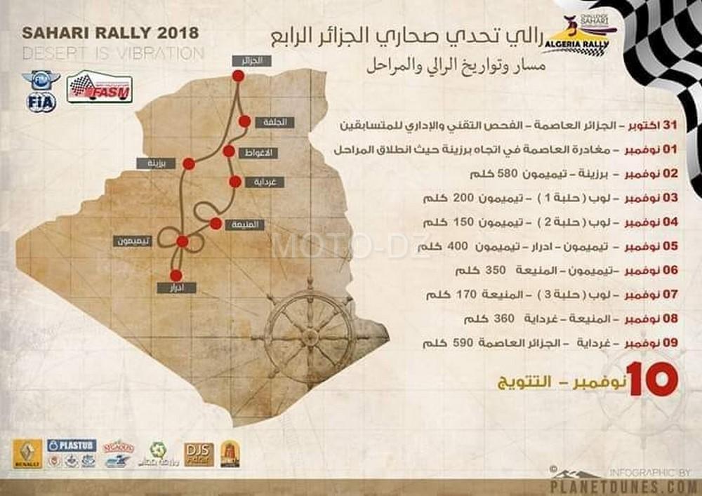Rallye d'Algérie « Challenge Sahari International » : 160 pilotes engagés