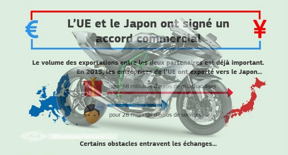 Les prix des motos japonaises vont-ils baisser avec le Jefta ?