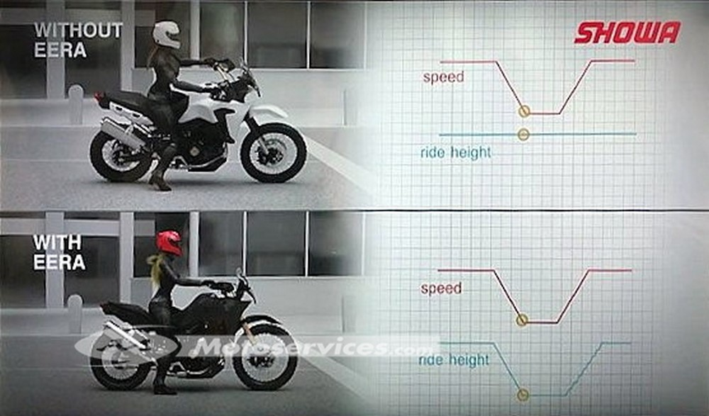 Showa EERA Heightflex : Une moto à hauteur réglable en roulant pour 2021