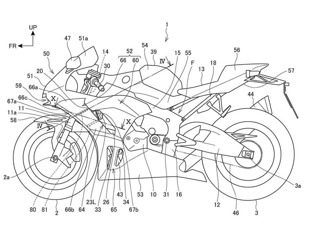 Une aérodynamique active sur les prochaines Honda Fireblade ?