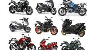 Marché moto - scooter janvier 2020 : en fanfare !